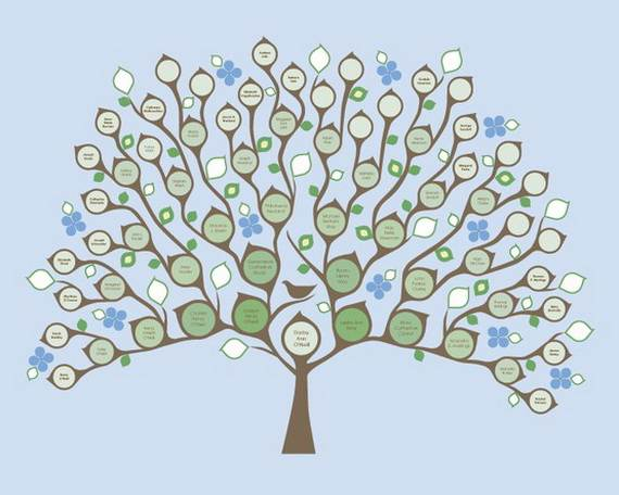 Family Tree Craft Template Ideas Family Holidayguide To