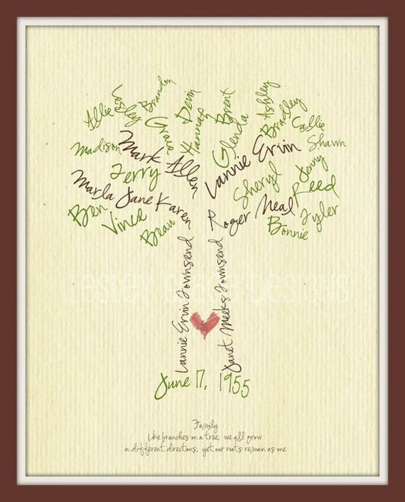 Family Tree craft Template Ideas | Family Holiday