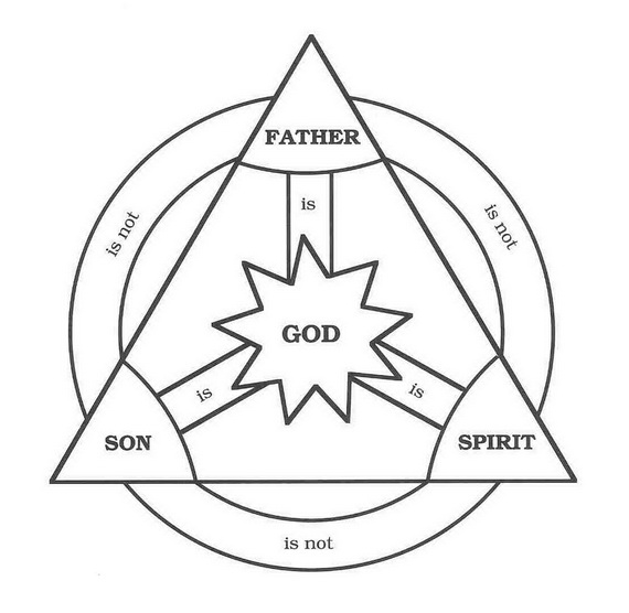 trinity sunday coloring pages  guide to family holidays on the internet