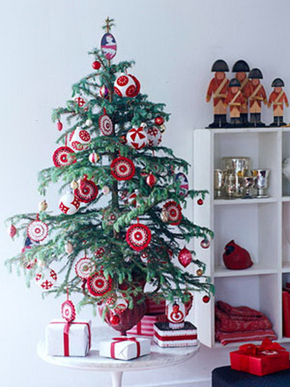 ... miniature Christmas tree decoration ideas become easy to make. source; pinterest