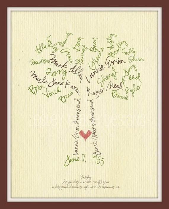Family-Tree-Projects-Gift-Ideas_04