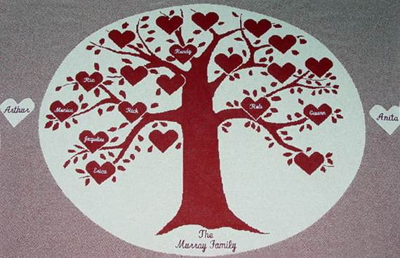 Family-Tree-Projects-Gift-Ideas_20