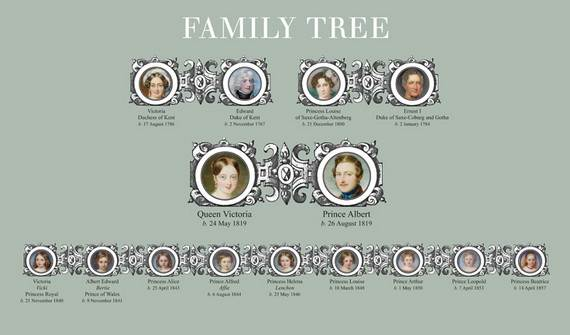 Family-Tree-Projects-Gift-Ideas_23
