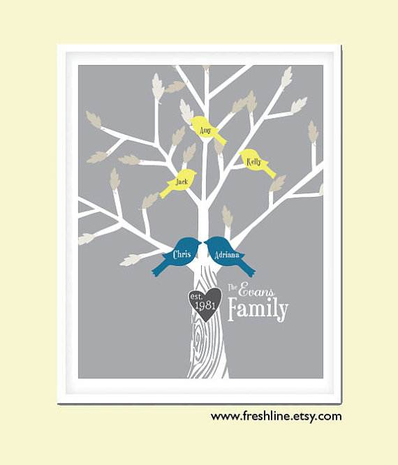 Family-Tree-Projects-Gift-Ideas_33