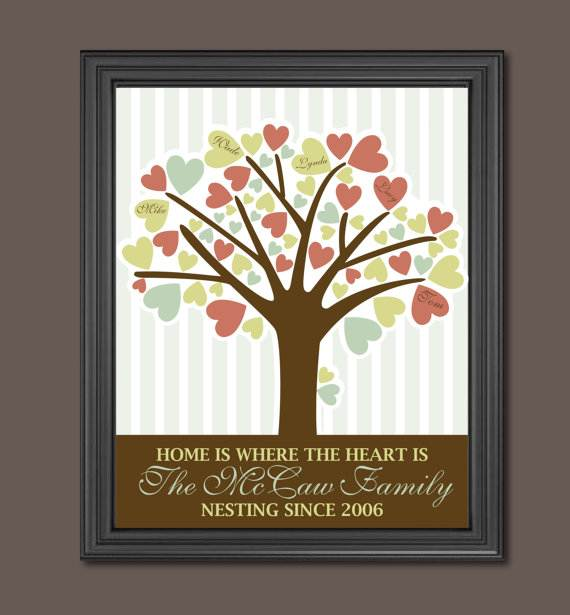 Family-Tree-Projects-Gift-Ideas_35