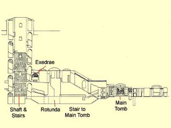 Catacombs Of Kom El Shoqafa The Mother Of All Wonders, Alexandria (3)