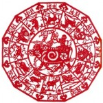 Chinese Zodiac & Chinese  Calendar