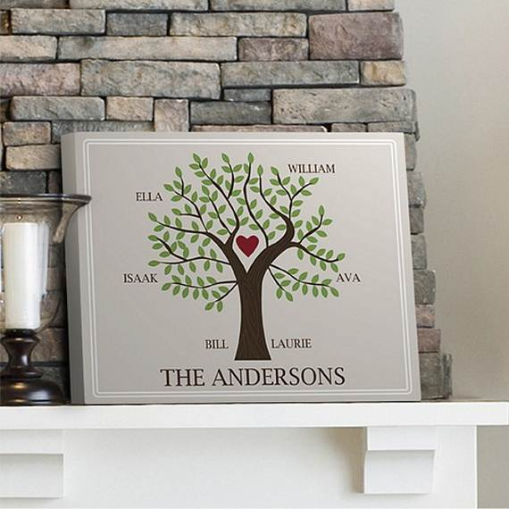 Family-Tree-Projects-Gift-Ideas_02
