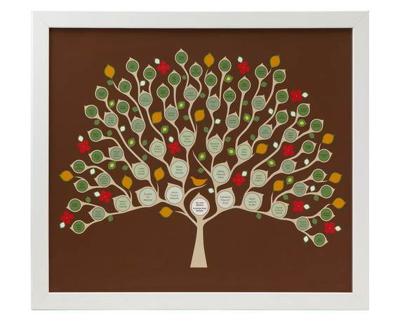 Family-Tree-Projects-Gift-Ideas_03