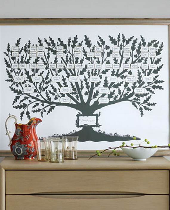 Family-Tree-Projects-Gift-Ideas_49